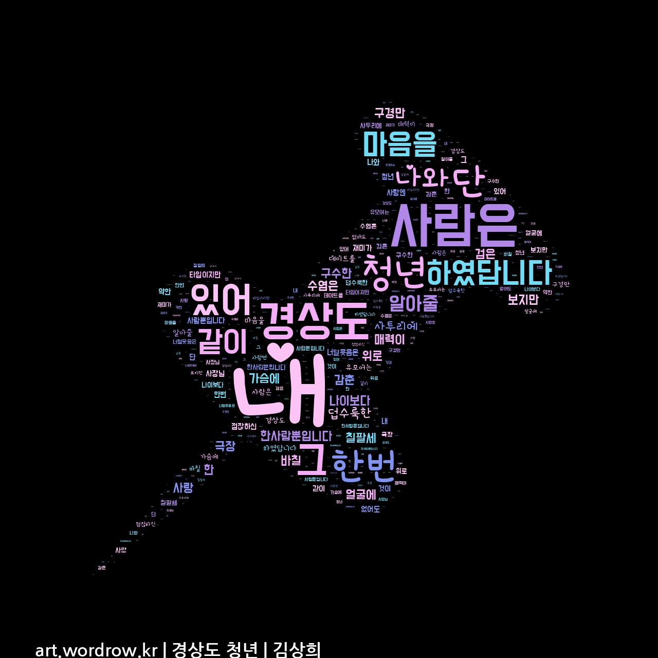 워드 클라우드: 경상도 청년 [김상희]-5